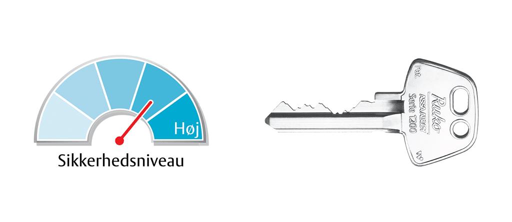 sikkerhedsbarometer-laas-serie-1200
